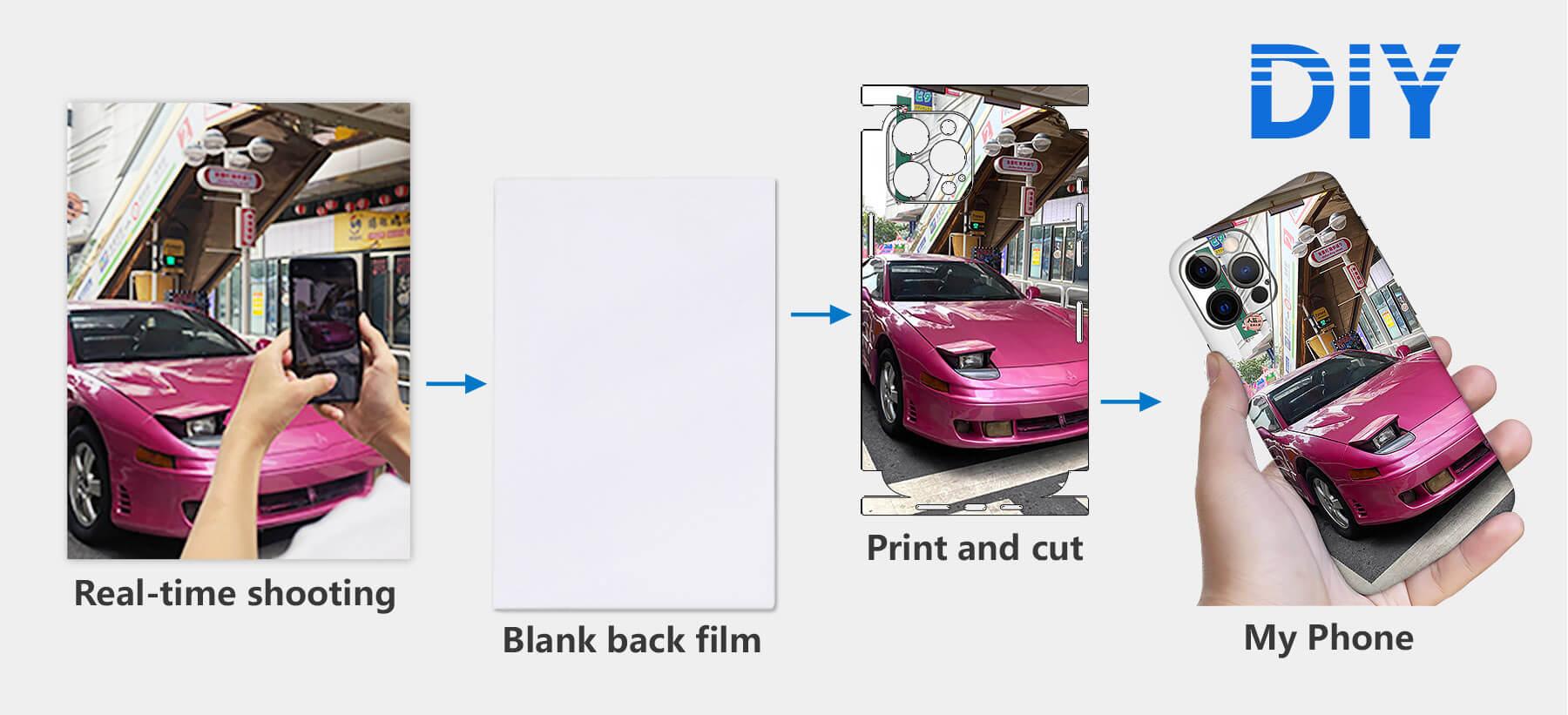 Banner 1   Back Film Custom Artifact - USB Dongle & Blank Back Films